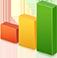Board Stats
